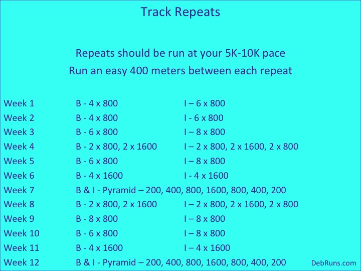 Track Repeats: Love to Hate Speed Work - Deb Runs