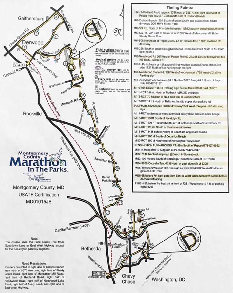 2004, 2003, 2002, 2001, And 2000 Marathon In The Parks Recaps