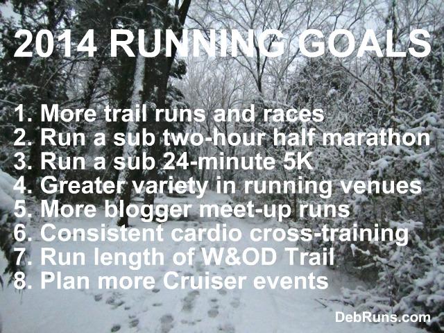 2014 Running Resolutions
